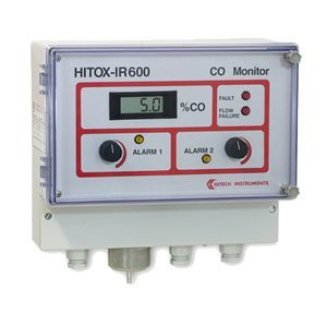 Biogas Analysers (CH4, CO2, O2,H2S)
